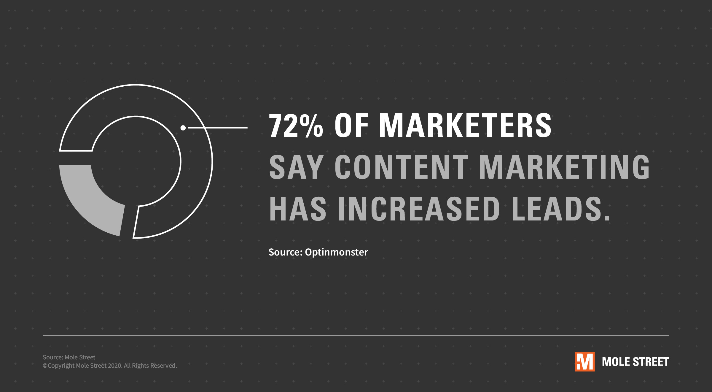 content-marketing-to-increase-leads
