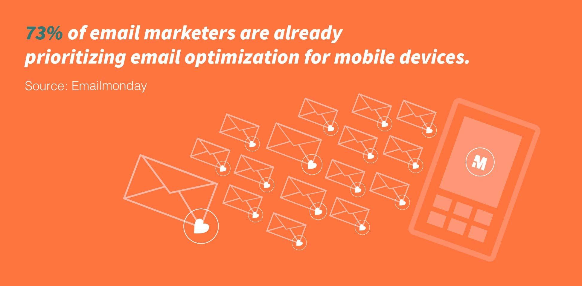 MS_Agency_Blog_8_Trends_in_Digital_Marketing_JAN_IMAGES_4