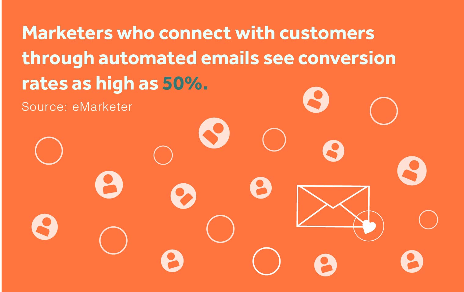 MS_Agency_Blog_Best_Practices_for_Email_Marketing_Automation_JAN_Images_2
